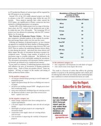 MT Oct-14#21  oil and gas    market  shale/tight oil and gas projects are
