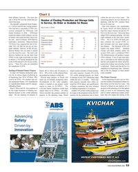 Maritime Reporter Magazine, page 53,  Jun 2014 type oil/ gas production