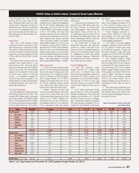 Maritime Reporter Magazine, page 57,  Jun 2014 Iowa