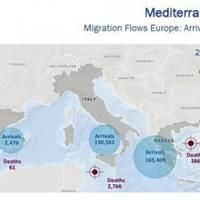 Photo: International Organization for Migration