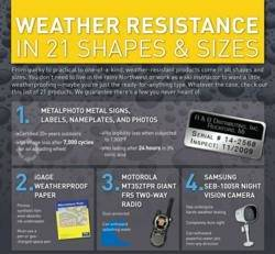 List of Weather Resistant Products: Image credit Nap Tags