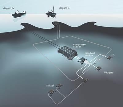 Subsea Transformer Located in Åsgard Compressor Station: Schematic credit ABB