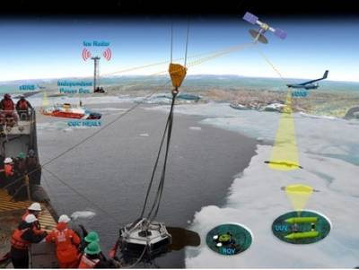 Arctic ocean oil spill operations: Rendering courtesy of USCG