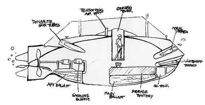 Rough sketch of USS Holland (SS-1) which became the U.S. Navy's first modern commissioned submarine (U.S. Navy image)