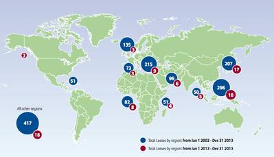 Total ship losses by region: Image courtesy of Allianz