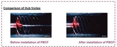 Comparison of Hub Vortex
