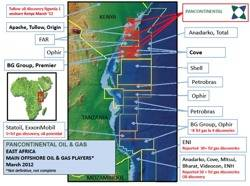 Offshore East Africa Drilling: Image courtesy of Pancontinental