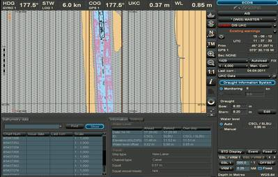 The TRANSAS Draft Information System (screen shot).