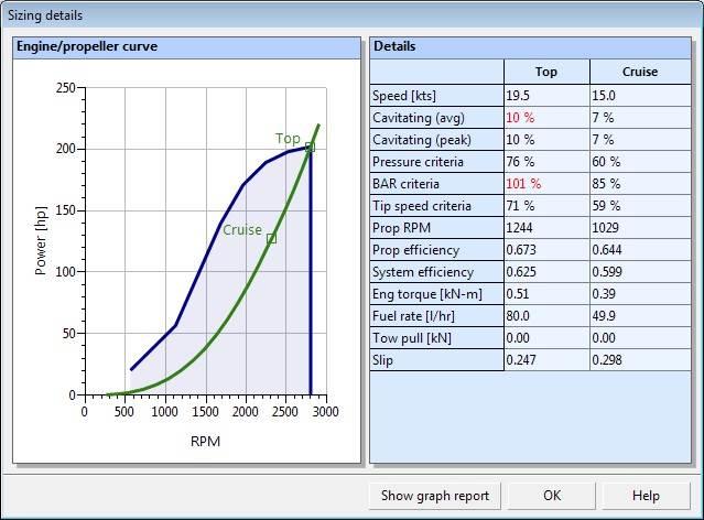 Figure 1 – Sizing and analysis details summary