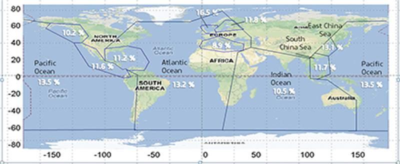 Figure of median sea margin in different sea areas based on Eniram benchmark data.