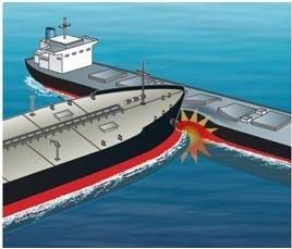 Ship side collision (schematic)
