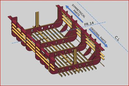 Symmetries from a transversal plane